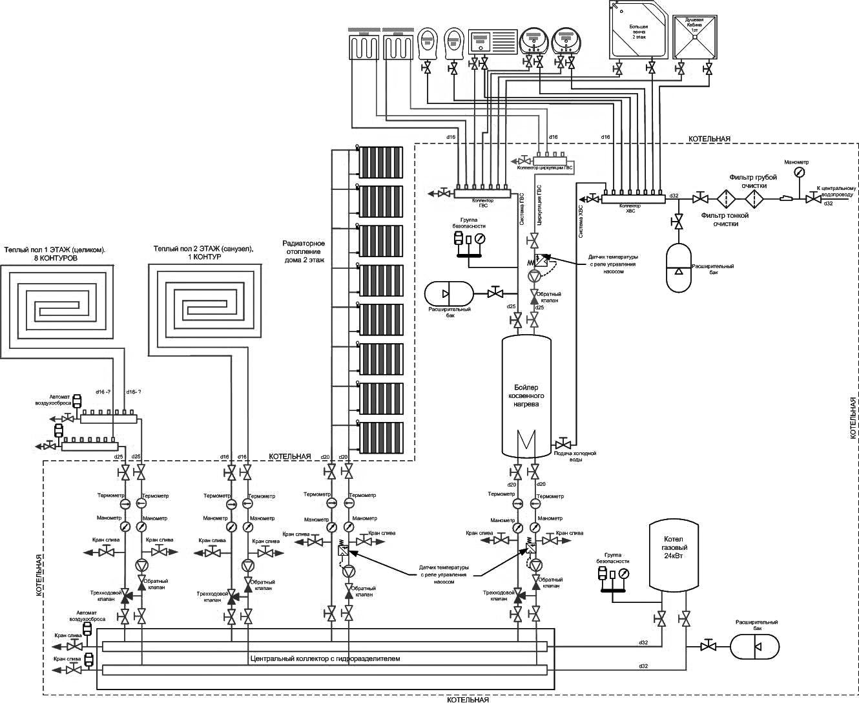 Схема отопления частного дома своими руками схема фото
